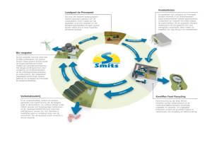 infographic smits 151111